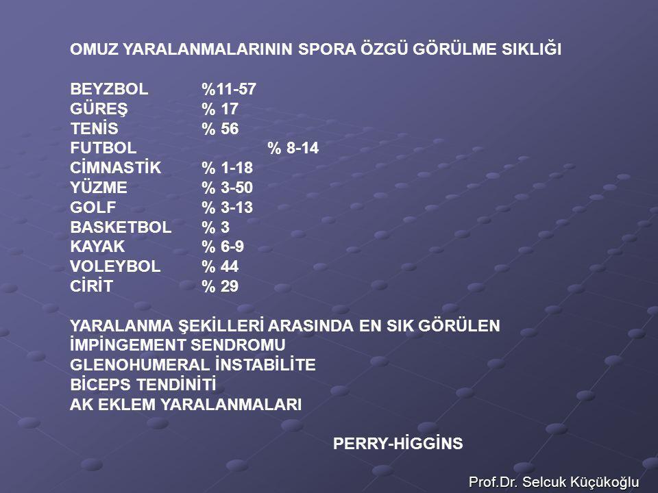 Prof.Dr. Selcuk Küçükoğlu OMUZ YARALANMALARININ SPORA ÖZGÜ GÖRÜLME SIKLIĞI BEYZBOL%11-57 GÜREŞ % 17 TENİS % 56 FUTBOL% 8-14 CİMNASTİK% 1-18 YÜZME% 3-5