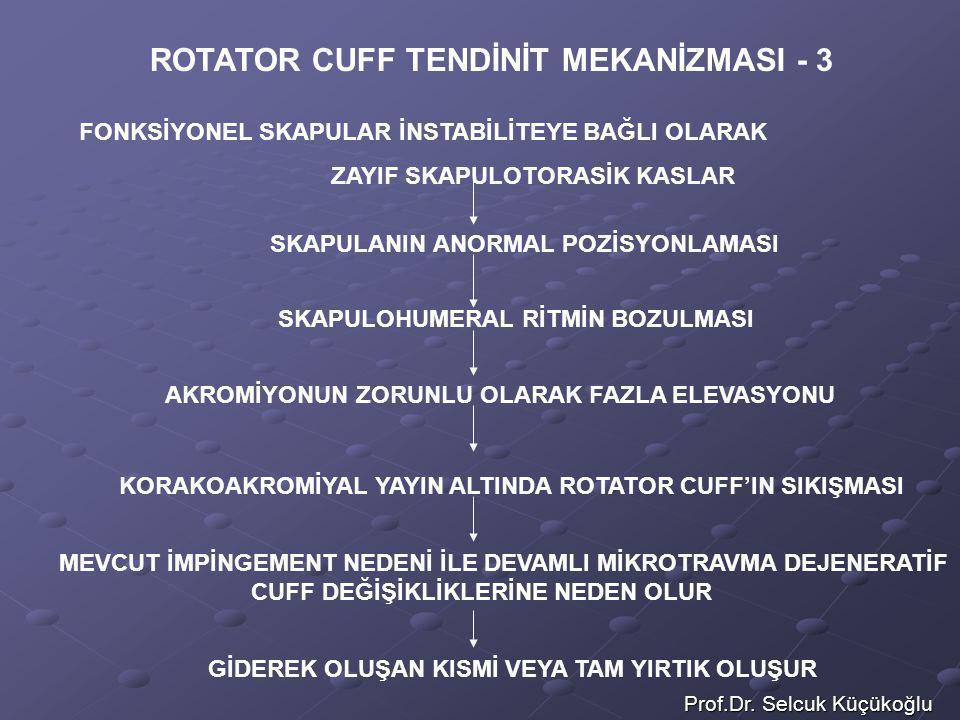 Prof.Dr. Selcuk Küçükoğlu ROTATOR CUFF TENDİNİT MEKANİZMASI - 3 SKAPULANIN ANORMAL POZİSYONLAMASI SKAPULOHUMERAL RİTMİN BOZULMASI AKROMİYONUN ZORUNLU