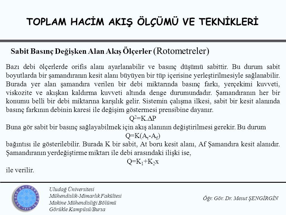 Öğr. Gör. Dr. Mesut ŞENGİRGİN Uludağ Üniversitesi Mühendislik-Mimarlık Fakültesi Makine Mühendisliği Bölümü Görükle Kampüsü/Bursa TOPLAM HACİM AKIŞ ÖL