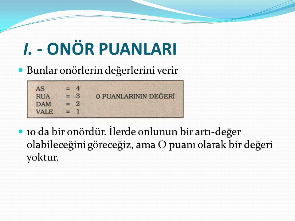 I. - ONÖR PUANLARI Bunlar onörlerin değerlerini verir 10 da bir onördür.