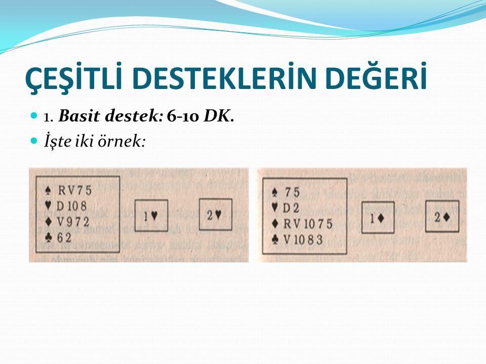 ÇEŞİTLİ DESTEKLERİN DEĞERİ 1. Basit destek: 6-10 DK. İşte iki örnek: