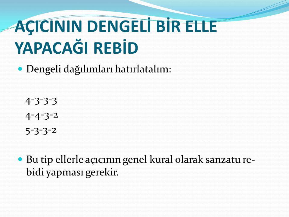 AÇICININ DENGELİ BİR ELLE YAPACAĞI REBİD Dengeli dağılımları hatırlatalım: 4-3-3-3 4-4-3-2 5-3-3-2 Bu tip ellerle açıcının genel kural olarak sanzatu re- bidi yapması gerekir.