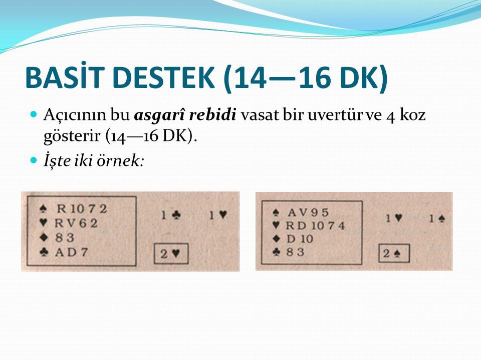 BASİT DESTEK (14—16 DK) Açıcının bu asgarî rebidi vasat bir uvertür ve 4 koz gösterir (14—16 DK).
