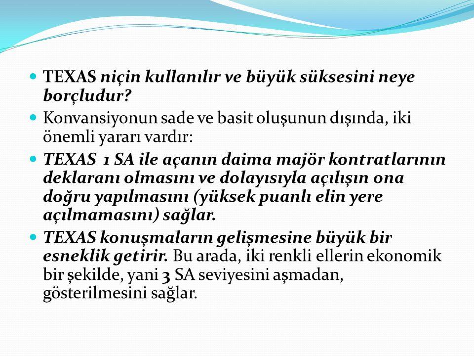 TEXAS niçin kullanılır ve büyük süksesini neye borçludur? Konvansiyonun sade ve basit oluşunun dışında, iki önemli yararı vardır: TEXAS 1 SA ile açanı