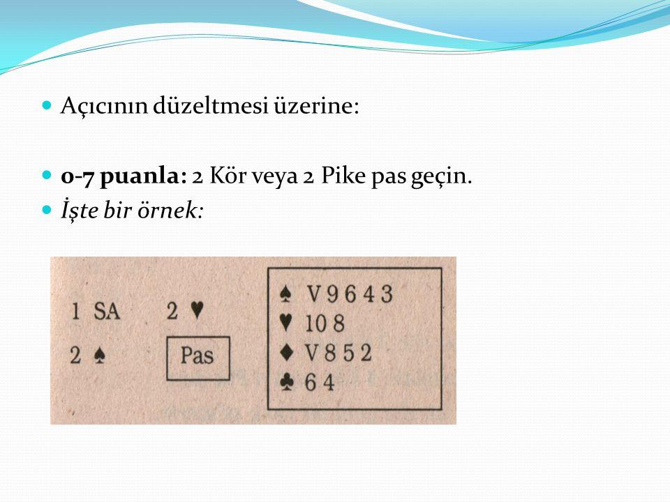 Açıcının düzeltmesi üzerine: 0-7 puanla: 2 Kör veya 2 Pike pas geçin. İşte bir örnek: