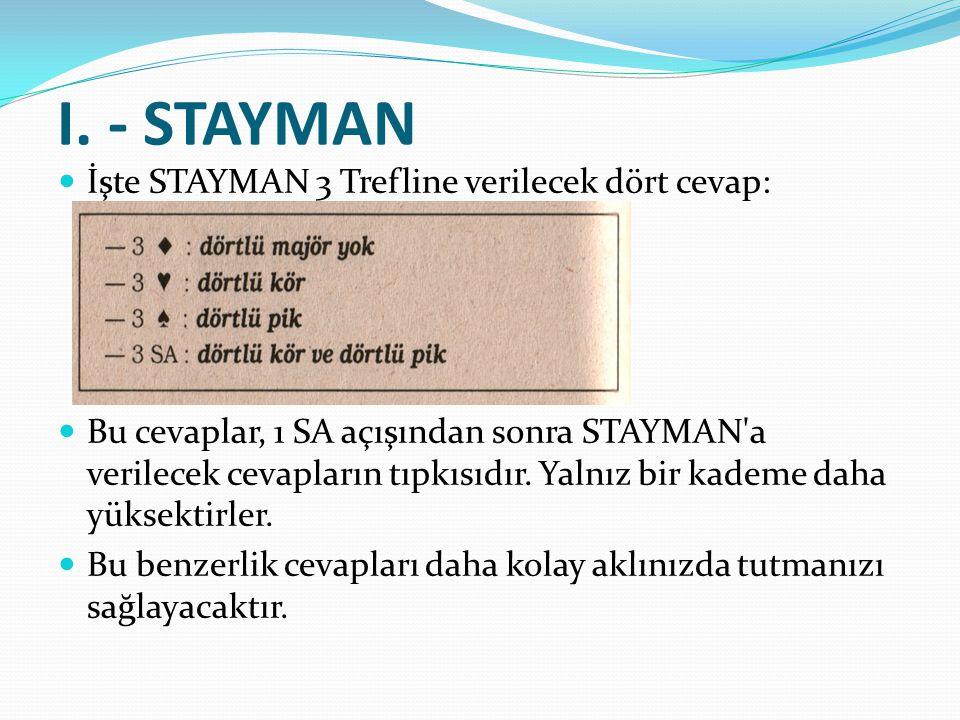 I. - STAYMAN İşte STAYMAN 3 Trefline verilecek dört cevap: Bu cevaplar, 1 SA açışından sonra STAYMAN'a verilecek cevapların tıpkısıdır. Yalnız bir kad