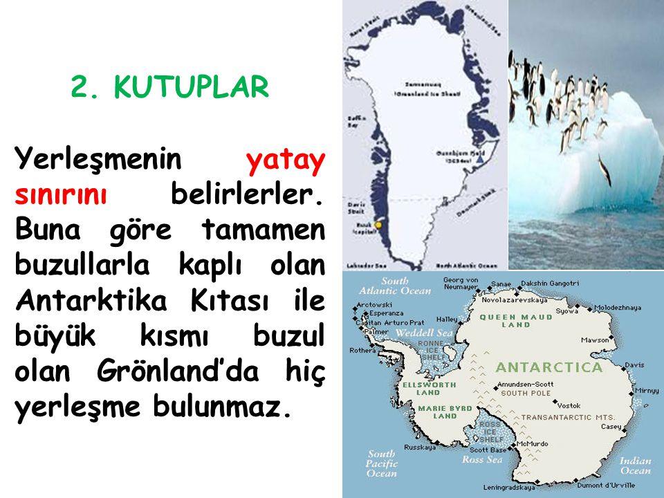 2. KUTUPLAR Yerleşmenin yatay sınırını belirlerler. Buna göre tamamen buzullarla kaplı olan Antarktika Kıtası ile büyük kısmı buzul olan Grönland'da h