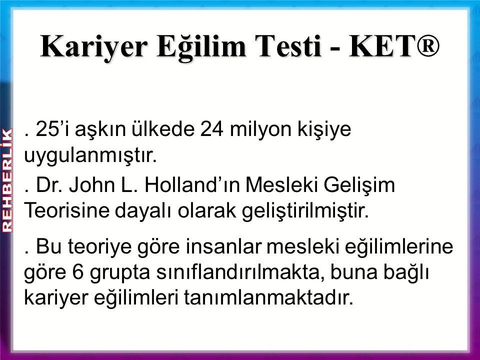 KariyerEğilimTestiKET Kariyer Eğilim Testi - KET®. 25'i aşkın ülkede 24 milyon kişiye uygulanmıştır.. Dr. John L. Holland'ın Mesleki Gelişim Teorisine