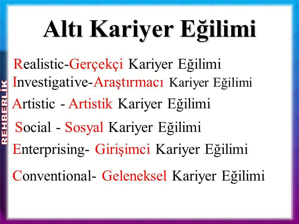 Altı Kariyer Eğilimi Realistic-Gerçekçi Kariyer Eğilimi Investigative-Araştırmacı Kariyer Eğilimi Artistic - Artistik Kariyer Eğilimi Social - Sosyal