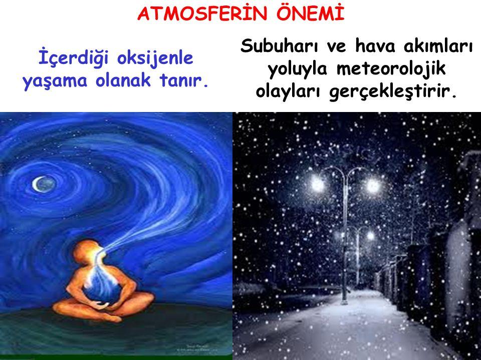 ATMOSFERİN ÖNEMİ İçerdiği oksijenle yaşama olanak tanır. Subuharı ve hava akımları yoluyla meteorolojik olayları gerçekleştirir.