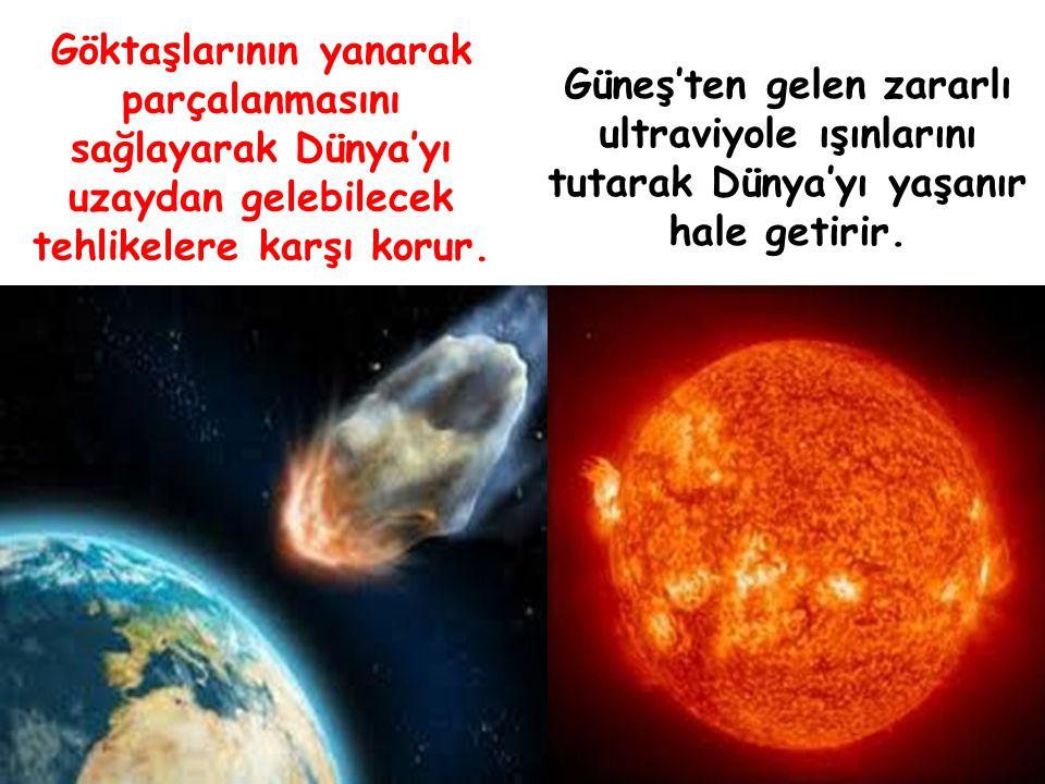 Güneş'ten gelen zararlı ultraviyole ışınlarını tutarak Dünya'yı yaşanır hale getirir. Göktaşlarının yanarak parçalanmasını sağlayarak Dünya'yı uzaydan