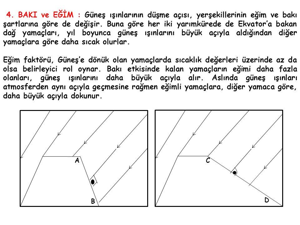 A B C D 4. BAKI ve EĞİM : Güneş ışınlarının düşme açısı, yerşekillerinin eğim ve bakı şartlarına göre de değişir. Buna göre her iki yarımkürede de Ekv