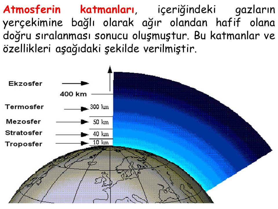 Atmosferin katmanları, içeriğindeki gazların yerçekimine bağlı olarak ağır olandan hafif olana doğru sıralanması sonucu oluşmuştur. Bu katmanlar ve öz