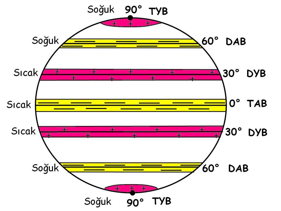 90° 0° (TAB)(TYB) (DAB) (DYB) 60° 30° Alizeler Batı Rüzgârları Kutup Rüzgârları BUGÜN ATMOSFERİN GENEL HAVA DOLAŞIMI
