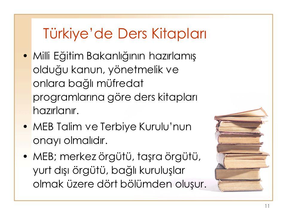 11 Türkiye'de Ders Kitapları Milli Eğitim Bakanlığının hazırlamış olduğu kanun, yönetmelik ve onlara bağlı müfredat programlarına göre ders kitapları hazırlanır.