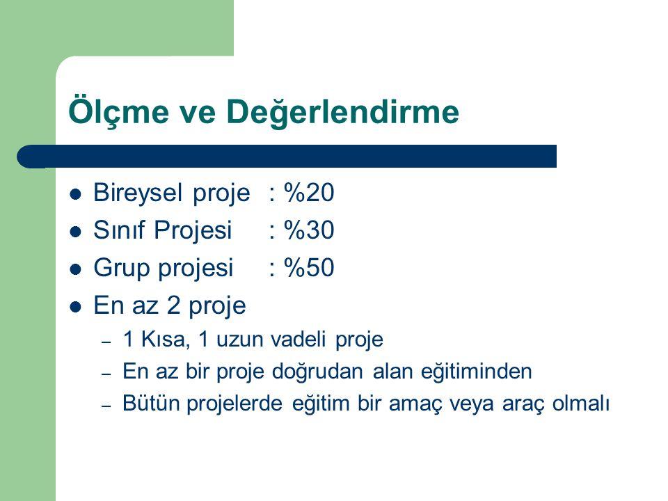 Ölçme ve Değerlendirme Bireysel proje: %20 Sınıf Projesi: %30 Grup projesi: %50 En az 2 proje – 1 Kısa, 1 uzun vadeli proje – En az bir proje doğrudan