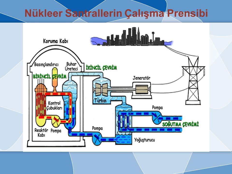 NÜKLEER ENERJİ: Nükleer Reaktörler Temel olarak fizyon değişimi sonucu açığa çıkan nükleer enerji (ısı enerjisi) nükleer santrallerde elektrik enerjis