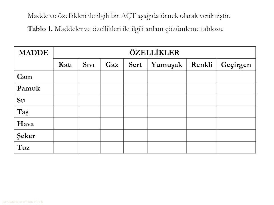 Madde ve özellikleri ile ilgili bir AÇT aşağıda örnek olarak verilmiştir. Tablo 1. Maddeler ve özellikleri ile ilgili anlam çözümleme tablosu MADDEÖZE