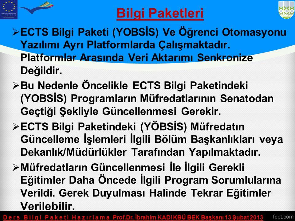Takvim ve İç Kontrol  ECTS/AKTS Bilgi Paketi Revizyon Takvimi 6 Şubat 2013 Tarihli Toplantıda Verildi ve Takvim Tüm Birimlere Gönderildi. Üniversitem