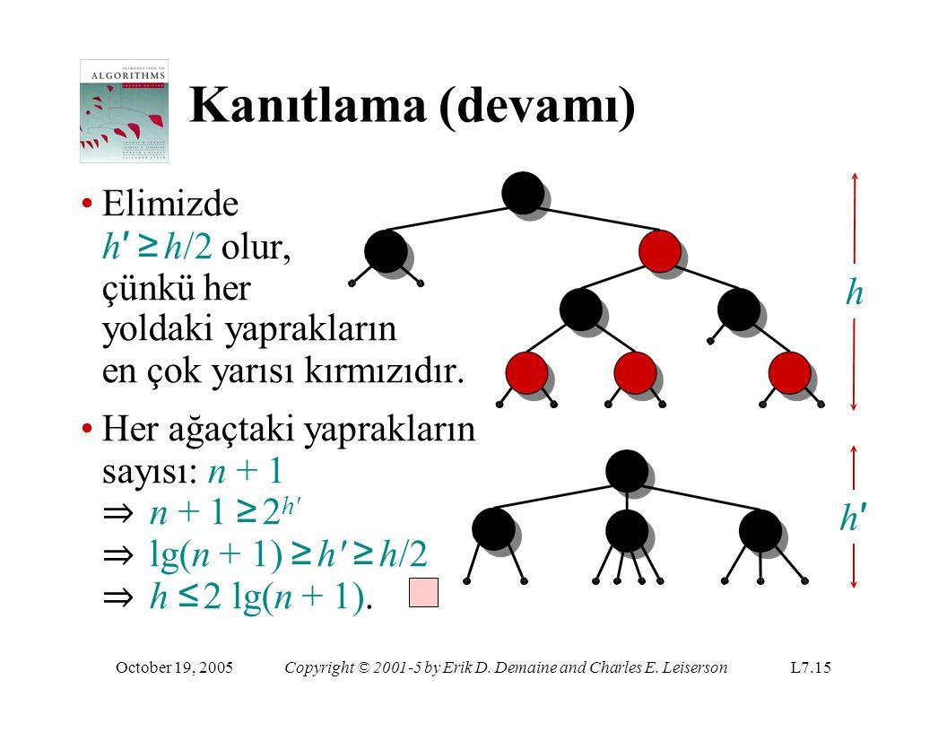 Kanıtlama (devamı) Elimizde h ′ ≥ h/2 olur, çünkü her yoldaki yaprakların en çok yarısı kırmızıdır. Her ağaçtaki yaprakların sayısı: n + 1 ⇒ n + 1 ≥ 2