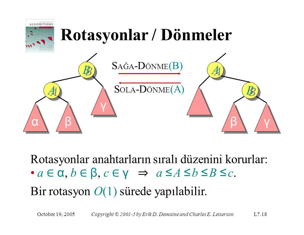 Rotasyonlar / Dönmeler A BBAABBAA αβ γαγα S AĞA -D ÖNME (B) B γβ S OLA -D ÖNME (A) Rotasyonlar anahtarların sıralı düzenini korurlar: a ∈ α, b ∈ β, c
