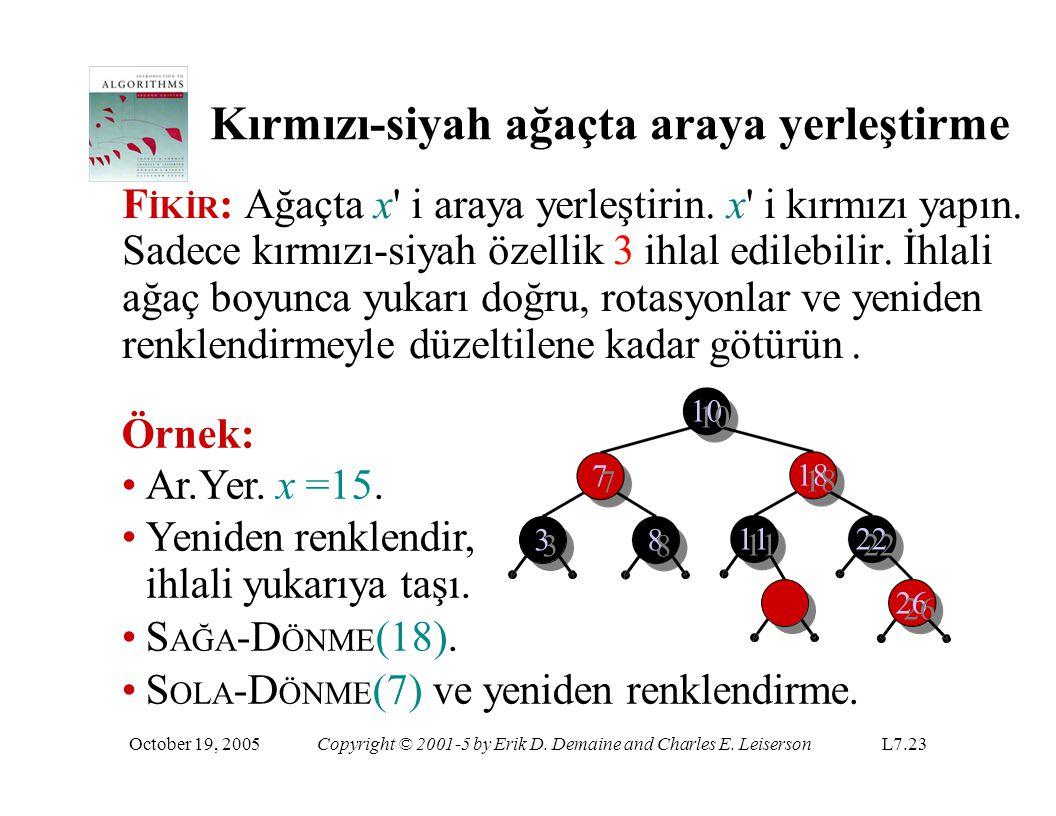 Kırmızı-siyah ağaçta araya yerleştirme F İKİR : Ağaçta x' i araya yerleştirin. x' i kırmızı yapın. Sadece kırmızı-siyah özellik 3 ihlal edilebilir. İh