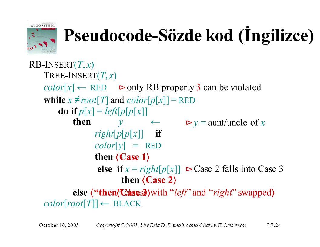 Pseudocode-Sözde kod (İngilizce) October 19, 2005Copyright © 2001-5 by Erik D. Demaine and Charles E. LeisersonL7.24 RB-I NSERT (T, x) T REE -I NSERT