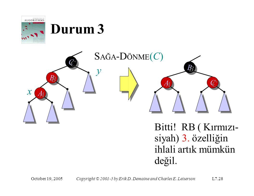Durum 3 Bitti!RB ( Kırmızı- siyah) 3. özelliğin ihlali artık mümkün değil. A C B x S AĞA -D ÖNME (C) y A October 19, 2005Copyright © 2001-5 by Erik D.