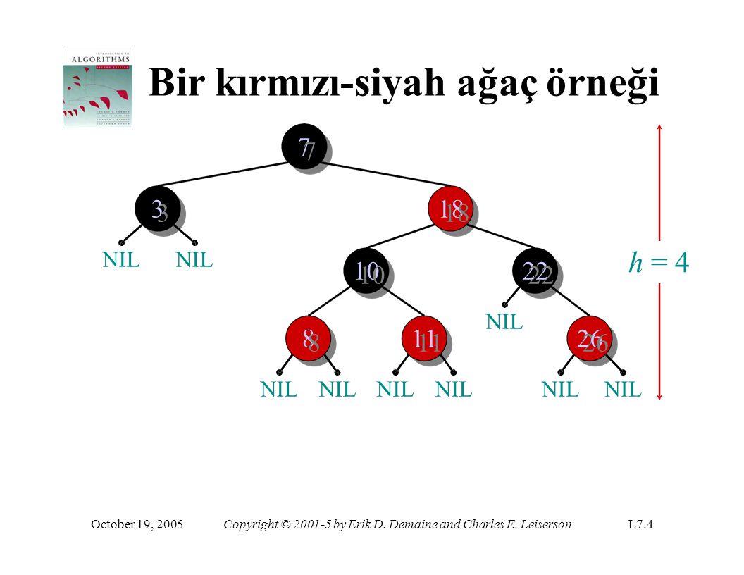 Bir kırmızı-siyah ağaç örneği h = 4h = 4 8 NILNILNILNIL 11111111 1100222211002222 7 7733118877331188 22662266 NILNIL October 19, 2005Copyright © 2001-