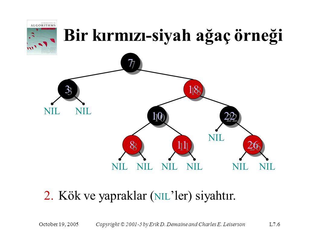 Bir kırmızı-siyah ağaç örneği 8 NILNILNILNIL 11111111 1100222211002222 7 7733118877331188 22662266 NILNIL October 19, 2005Copyright © 2001-5 by Erik D