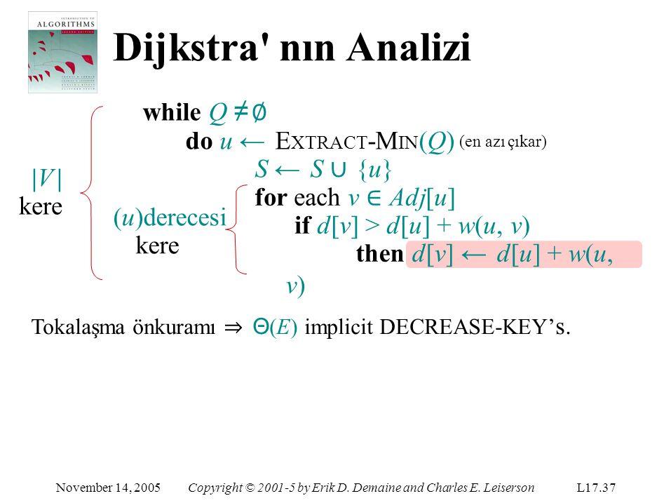 Dijkstra nın Analizi (u)derecesi kere |V | kere Tokalaşma önkuramı ⇒ Θ (E) implicit DECREASE-KEY' s.