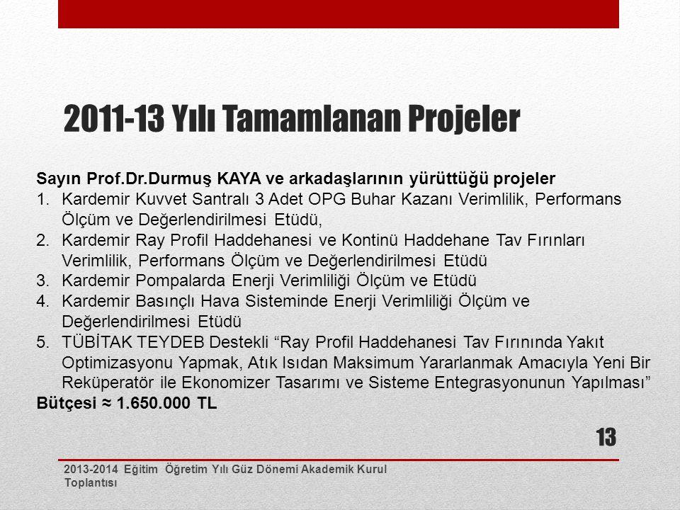 2011-13 Yılı Tamamlanan Projeler 2013-2014 Eğitim Öğretim Yılı Güz Dönemi Akademik Kurul Toplantısı 13 Sayın Prof.Dr.Durmuş KAYA ve arkadaşlarının yürüttüğü projeler 1.Kardemir Kuvvet Santralı 3 Adet OPG Buhar Kazanı Verimlilik, Performans Ölçüm ve Değerlendirilmesi Etüdü, 2.Kardemir Ray Profil Haddehanesi ve Kontinü Haddehane Tav Fırınları Verimlilik, Performans Ölçüm ve Değerlendirilmesi Etüdü 3.Kardemir Pompalarda Enerji Verimliliği Ölçüm ve Etüdü 4.Kardemir Basınçlı Hava Sisteminde Enerji Verimliliği Ölçüm ve Değerlendirilmesi Etüdü 5.TÜBİTAK TEYDEB Destekli Ray Profil Haddehanesi Tav Fırınında Yakıt Optimizasyonu Yapmak, Atık Isıdan Maksimum Yararlanmak Amacıyla Yeni Bir Reküperatör ile Ekonomizer Tasarımı ve Sisteme Entegrasyonunun Yapılması Bütçesi ≈ 1.650.000 TL