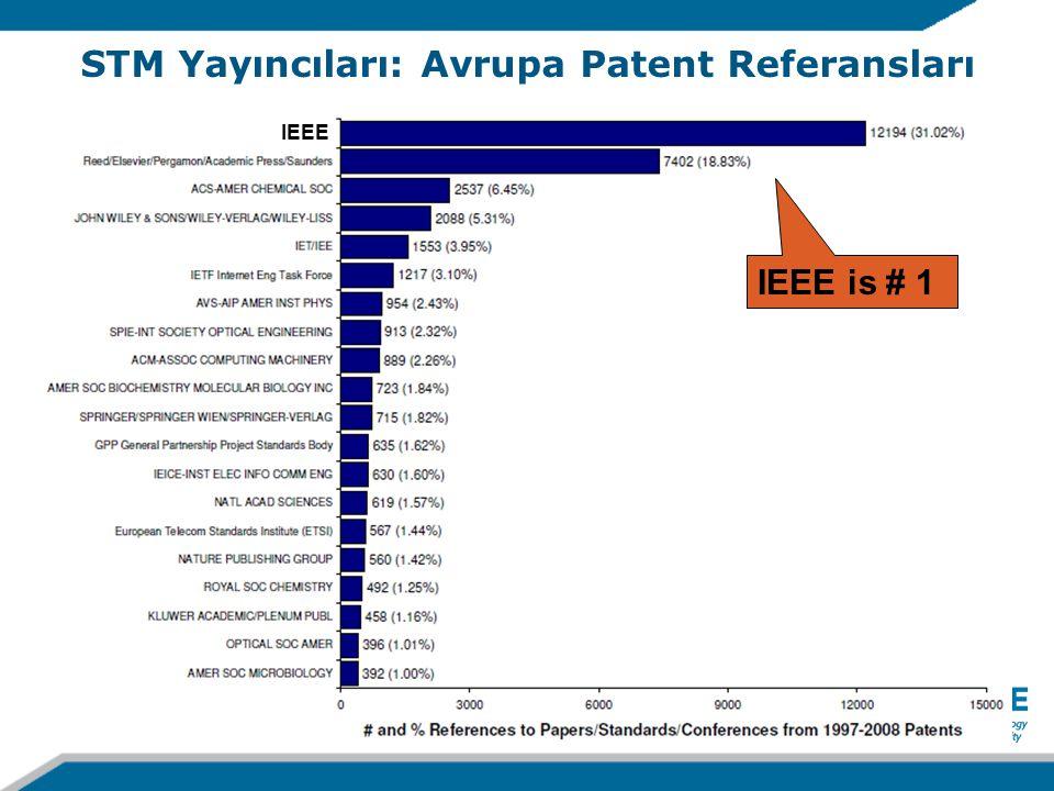 STM Yayıncıları: Avrupa Patent Referansları IEEE IEEE is # 1
