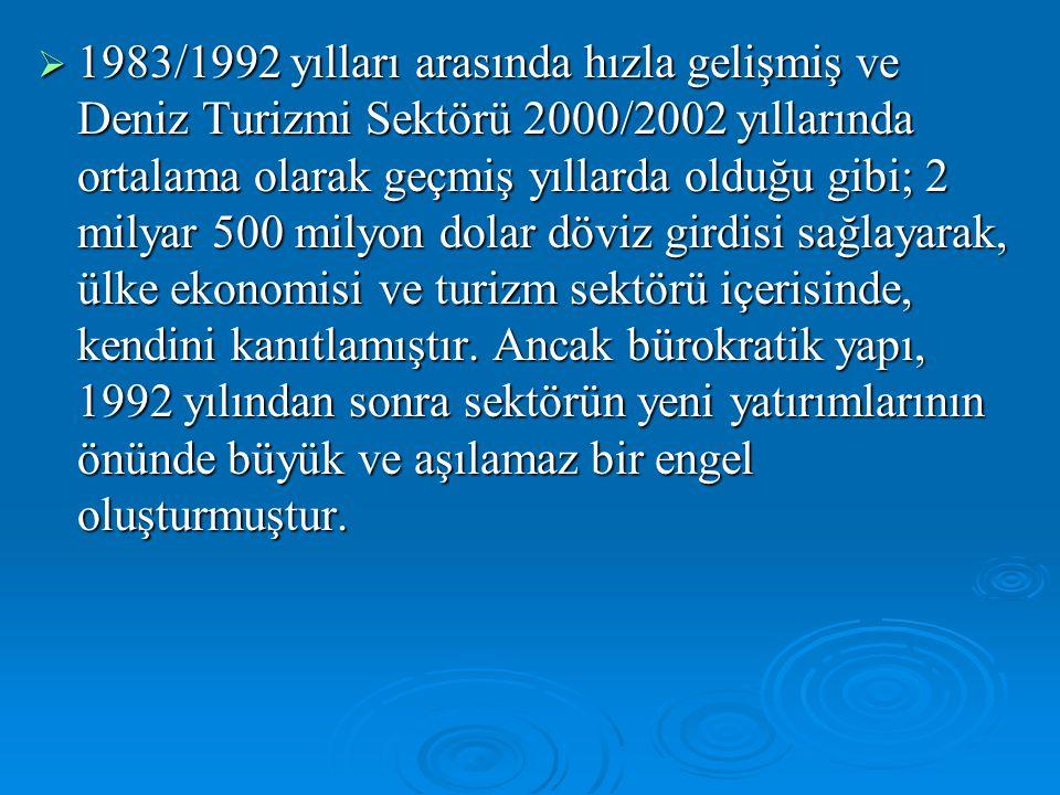  1983/1992 yılları arasında hızla gelişmiş ve Deniz Turizmi Sektörü 2000/2002 yıllarında ortalama olarak geçmiş yıllarda olduğu gibi; 2 milyar 500 mi