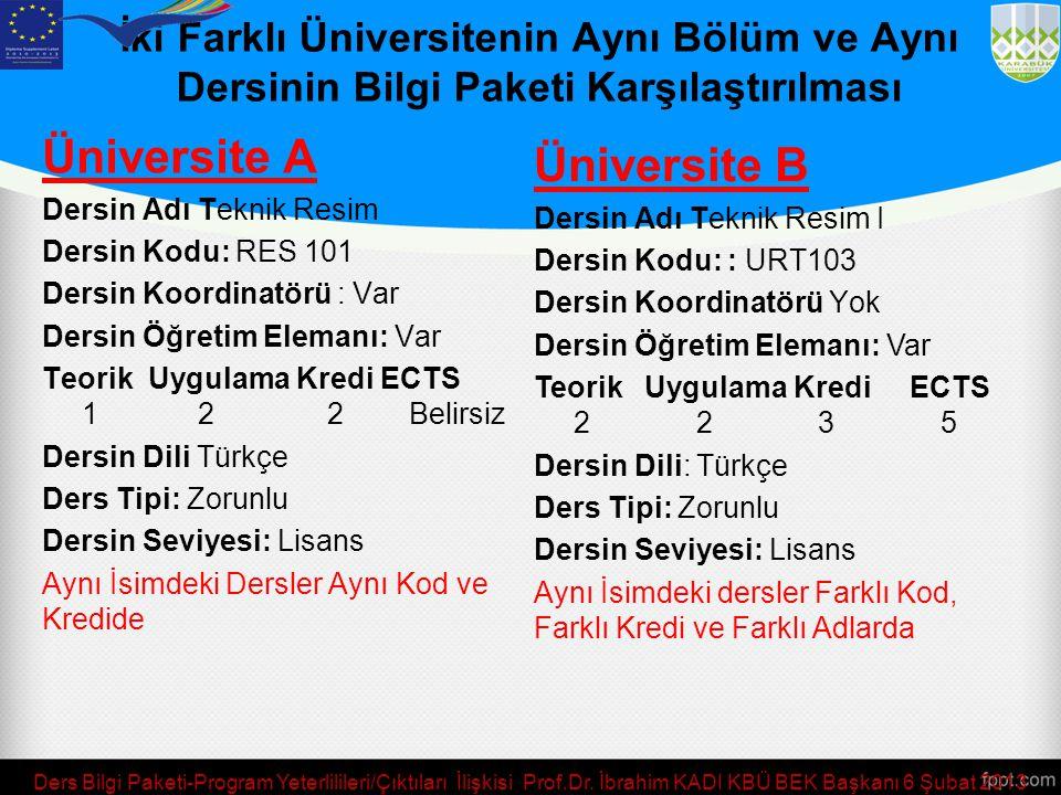 İki Farklı Üniversitenin Aynı Bölüm ve Aynı Dersinin Bilgi Paketi Karşılaştırılması Üniversite A Dersin Adı Teknik Resim Dersin Kodu: RES 101 Dersin K