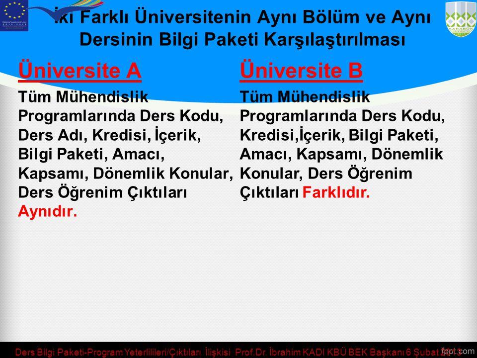 İki Farklı Üniversitenin Aynı Bölüm ve Aynı Dersinin Bilgi Paketi Karşılaştırılması Üniversite A Tüm Mühendislik Programlarında Ders Kodu, Ders Adı, K