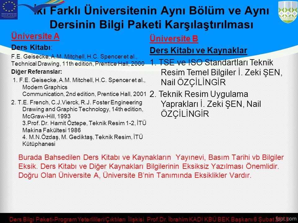 İki Farklı Üniversitenin Aynı Bölüm ve Aynı Dersinin Bilgi Paketi Karşılaştırılması Üniversite A Ders Kitabı: F.E. Geisecke, A.M. Mitchell, H.C. Spenc