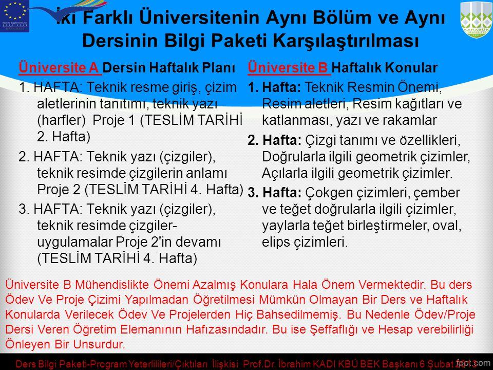 İki Farklı Üniversitenin Aynı Bölüm ve Aynı Dersinin Bilgi Paketi Karşılaştırılması Üniversite A Dersin Haftalık Planı 1. HAFTA: Teknik resme giriş, ç