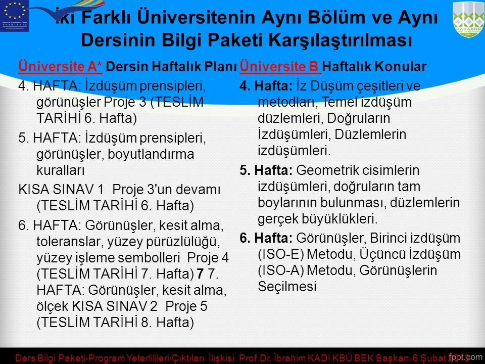 İki Farklı Üniversitenin Aynı Bölüm ve Aynı Dersinin Bilgi Paketi Karşılaştırılması Üniversite A* Dersin Haftalık Planı 4. HAFTA: İzdüşüm prensipleri,