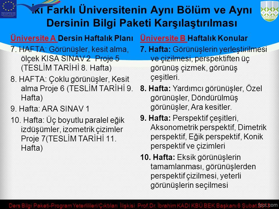 İki Farklı Üniversitenin Aynı Bölüm ve Aynı Dersinin Bilgi Paketi Karşılaştırılması Üniversite A Dersin Haftalık Planı 7. HAFTA: Görünüşler, kesit alm