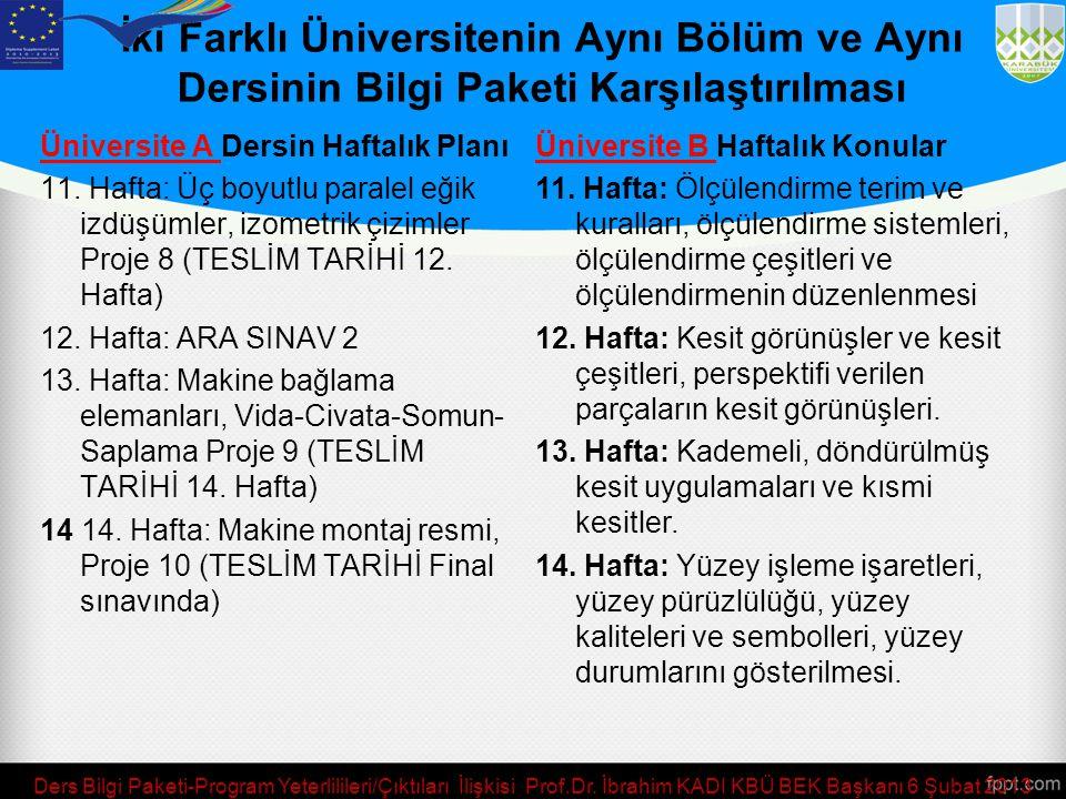 İki Farklı Üniversitenin Aynı Bölüm ve Aynı Dersinin Bilgi Paketi Karşılaştırılması Üniversite A Dersin Haftalık Planı 11. Hafta: Üç boyutlu paralel e