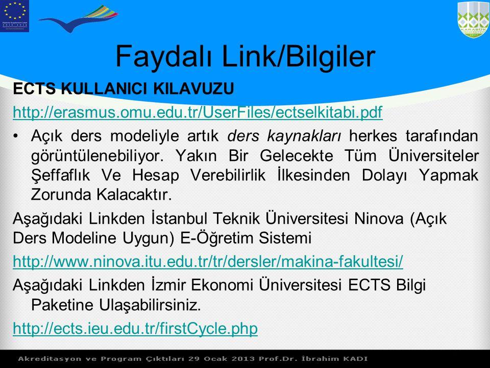 Faydalı Link/Bilgiler ECTS KULLANICI KILAVUZU http://erasmus.omu.edu.tr/UserFiles/ectselkitabi.pdf Açık ders modeliyle artık ders kaynakları herkes ta