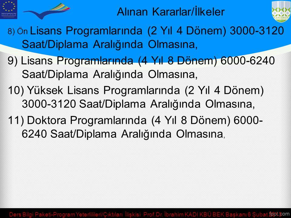 Alınan Kararlar/İlkeler 8) Ön Lisans Programlarında (2 Yıl 4 Dönem) 3000-3120 Saat/Diplama Aralığında Olmasına, 9) Lisans Programlarında (4 Yıl 8 Döne