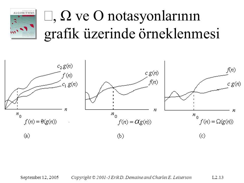 ο ve ω notasyonları O-notasyonu ve Ω-notasyonu ≤ ve ≥ gibidir.