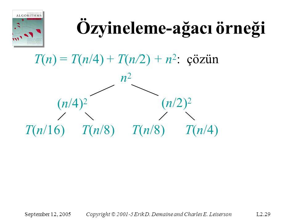 Özyineleme-ağacı örneği T(n) = T(n/4) + T(n/2) + n 2 : n 2 (n/16) 2 (n/8) 2 (n/4) 2 (n/2) 2 Θ(1) … September 12, 2005Copyright © 2001-5 Erik D.