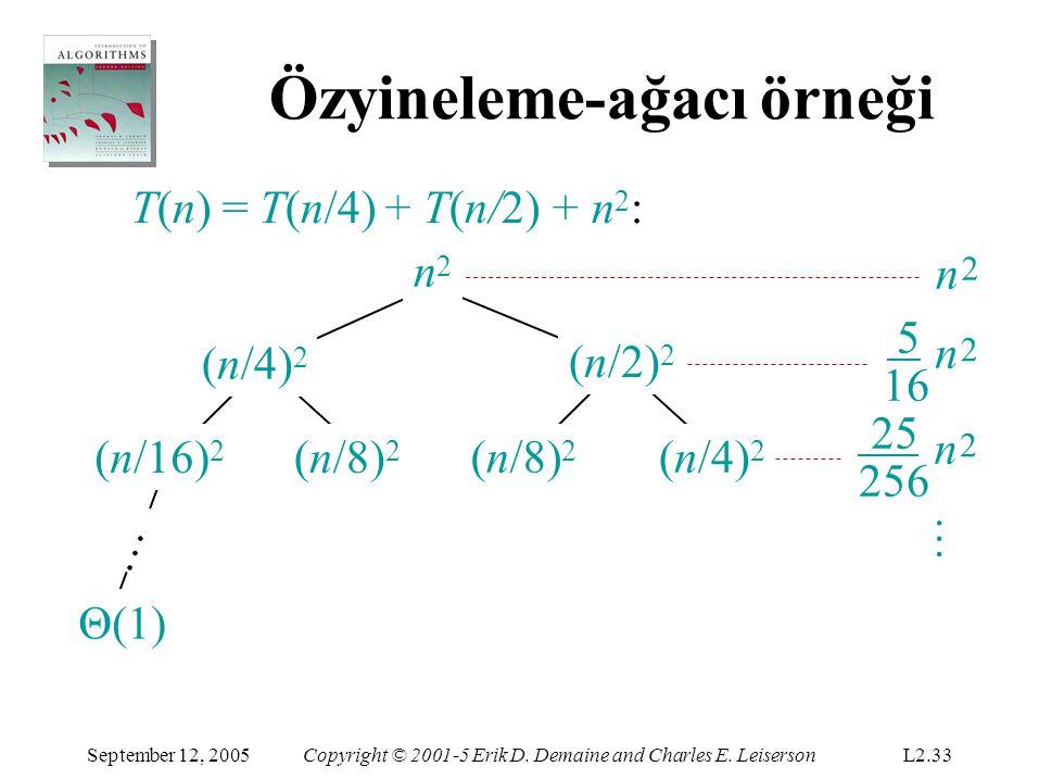 Özyineleme-ağacı örneği T(n) = T(n/4) + T(n/2) + n 2 : (n/16) 2 (n/8) 2 (n/4) 2 … 2 16 5 n 5 n n2n2 2 256 25 n … n2n2 September 12, 2005Copyright © 2001-5 Erik D.