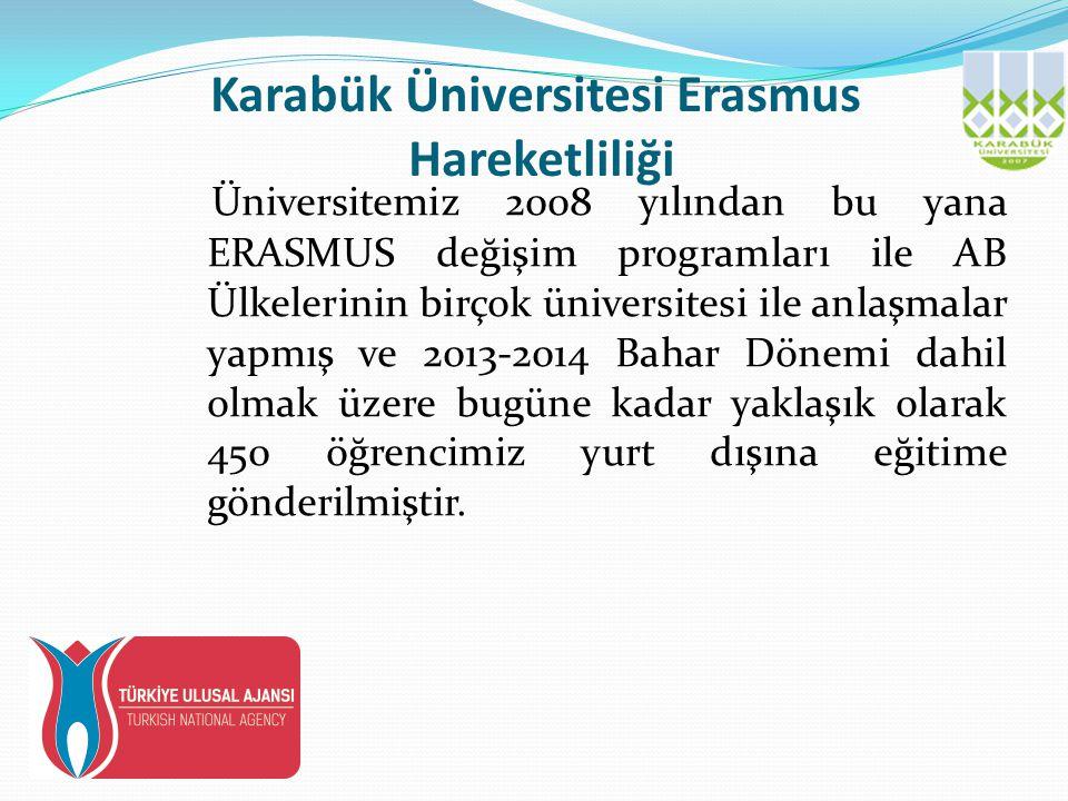 Üniversitemiz 2008 yılından bu yana ERASMUS değişim programları ile AB Ülkelerinin birçok üniversitesi ile anlaşmalar yapmış ve 2013-2014 Bahar Dönemi dahil olmak üzere bugüne kadar yaklaşık olarak 450 öğrencimiz yurt dışına eğitime gönderilmiştir.