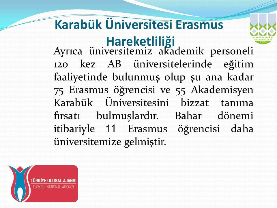 Ayrıca üniversitemiz akademik personeli 120 kez AB üniversitelerinde eğitim faaliyetinde bulunmuş olup şu ana kadar 75 Erasmus öğrencisi ve 55 Akademisyen Karabük Üniversitesini bizzat tanıma fırsatı bulmuşlardır.