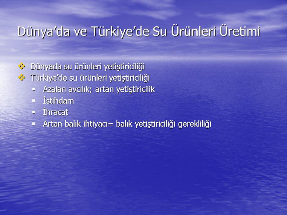 Dünya'da ve Türkiye'de Su Ürünleri Üretimi  Dünyada su ürünleri yetiştiriciliği  Türkiye'de su ürünleri yetiştiriciliği  Azalan avcılık; artan yetiştiricilik  İstihdam  İhracat  Artan balık ihtiyacı= balık yetiştiriciliği gerekliliği