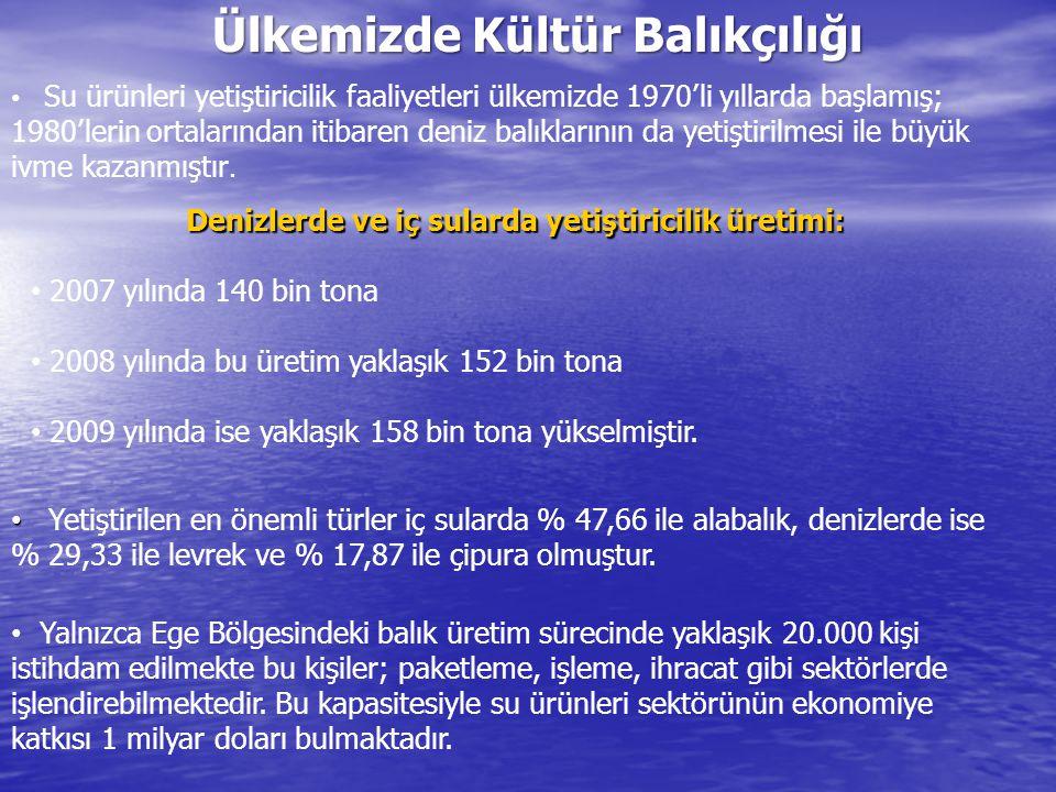 Ülkemizde Kültür Balıkçılığı Ülkemizde 187 adedi yakın deniz sularında (near-shore) ve 49 adedi de açık deniz sularında (off-shore) olmak üzere toplam 236 adet yasal balık çiftliği bulunmaktadır Balık çiftliklerinin illere göre dağılımına bakıldığında, yakın ve açık denizlerde toplam 118 adet ile Muğla ilk sırayı almakta, bunu 72 adet ile İzmir ve 15 adet ile Aydın izlemektedir.